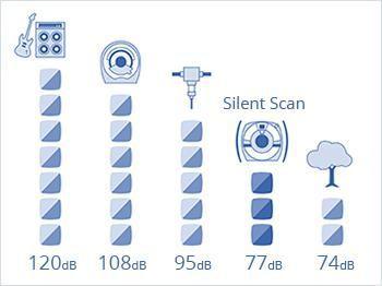 Технология Silent Scan