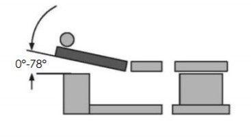 градус регулировки наклона спинки